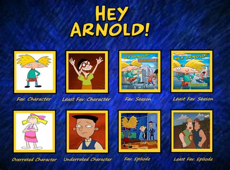Hey Arnold Memes - hey arnold controversy meme by raidpirate52 on deviantart