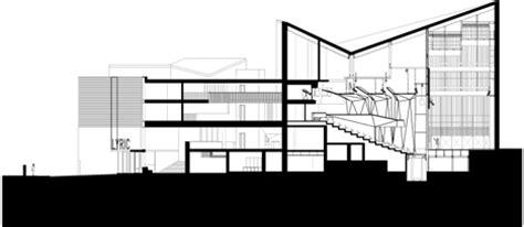 saha section 8 architecture as aesthetics lyric theatre