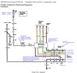 2002 ford f350 wiring diagram rhosfoa wire diagrams easy simple detail baja designs trailer