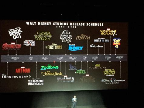 Disney Film Slate 2017 | photo of disney s film slate through 2017 geektyrant