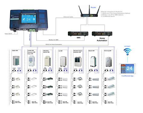 Ac Vrf Mitsubishi mitsubishi vrf wiring diagram wiring diagram with