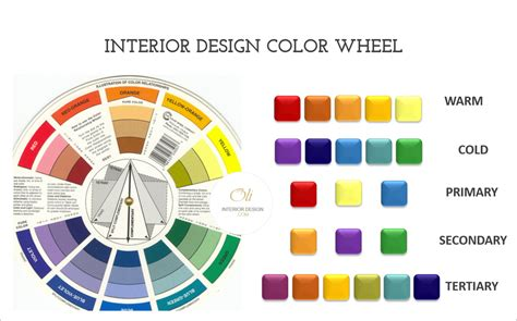 color wheel design interior design color wheel decor ideas in 2019 color