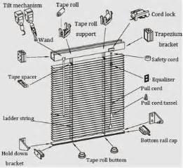 spare blind parts venetian blinds components buy blind components blind