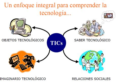 aplicacion de la tecnologia y la informacion la ticslaboralc aplicaci 243 n de las tics en el 225 mbito laboral