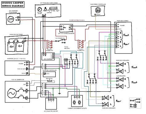 travel trailer wiring schematic  wiring diagram