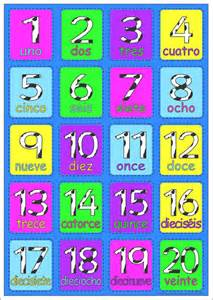 Laminated spanish numbers poster 1 20 little linguist