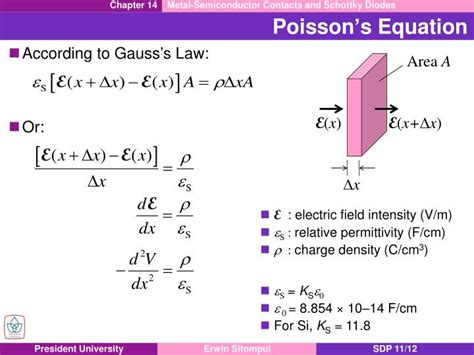 diode poisson equation 28 images 2cern geneva switzerland ppt 5 derive the open circuit