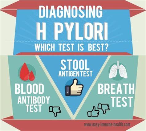 Helicobacter Pylori Stool Test by Diagnosing H Pylori An H Pylori Blood Test Is The