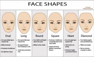 hairstyles for shapes hairstyles for different face shapes