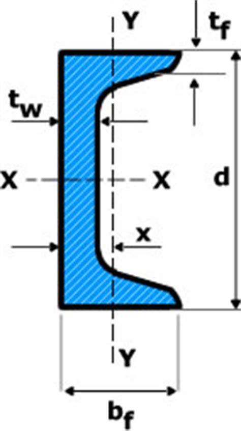 aluminum channel section properties american standard steel channel sizes