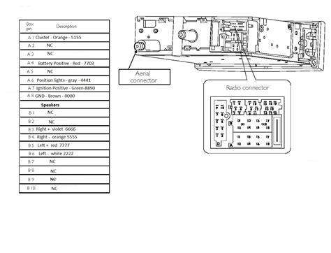 diagrams 1157897 iveco wiring diagram iveco daily