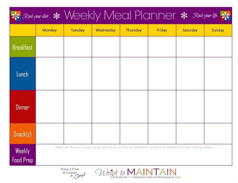 Meal Breakfast Lunch And Dinner Menu Template Free Planner Excel Images Of Monthly Planning Free Printable Lunch Menu Template