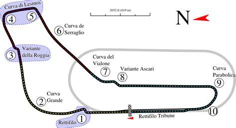 libreria autodromo monza auto class magazine