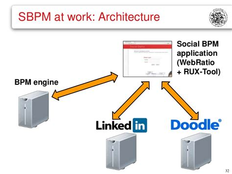 doodle poll definition model driven development of social network enabled