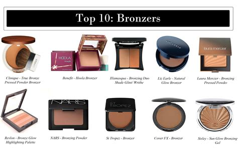Is A Top 7 Vs Top 20 Mba Program by Dicadodia Bronzer