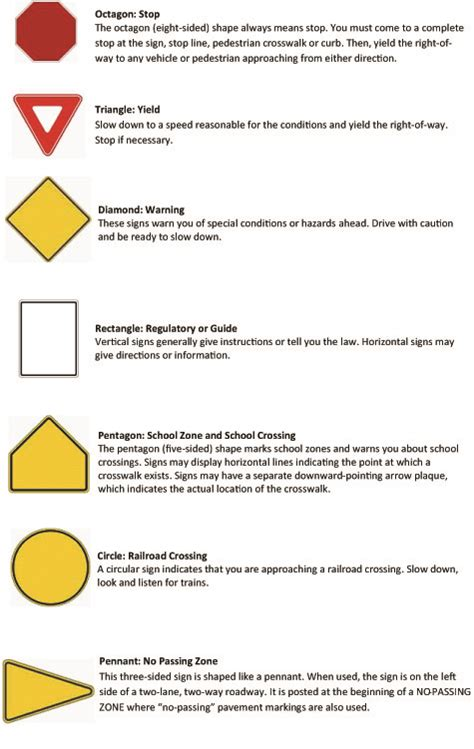 what color are regulatory signs commercial signage regulatory signs a lesson on shapes