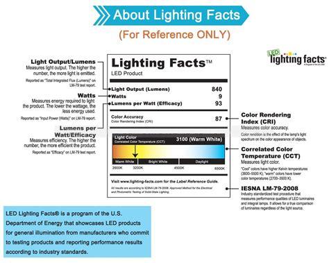 led flat panel light fixture led flat panel light x allsmartlife x led panel light