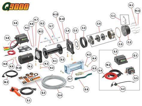 polaris warn atv winch wiring diagram polaris ranger winch