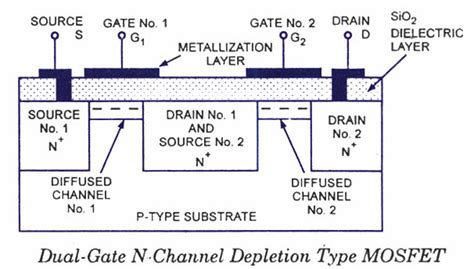 transistor dual gate dual gate mosfets electronic circuits and diagrams electronic projects and design