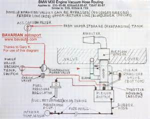 bmw m30 engine vacuum and intake hose diagram e23 e24