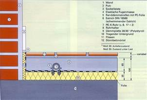 fussboden heizung bodenaufbau mit fbh wieviel cm seite 3