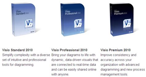 what is the difference between visio standard and professional visio 2010 editions visio standard visio 2010 editions