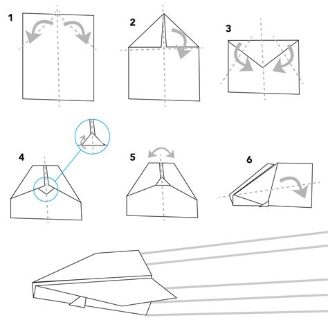 How To Make A Really Flying Paper Airplane - how to make a paper jet that flies far www pixshark