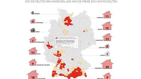 mobile hauskauf immobilien kaufpanik bei den deutschen welt