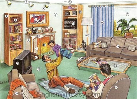 Living Room Picture Dictionary Picture Dictionary Living Room Picture Dictionary