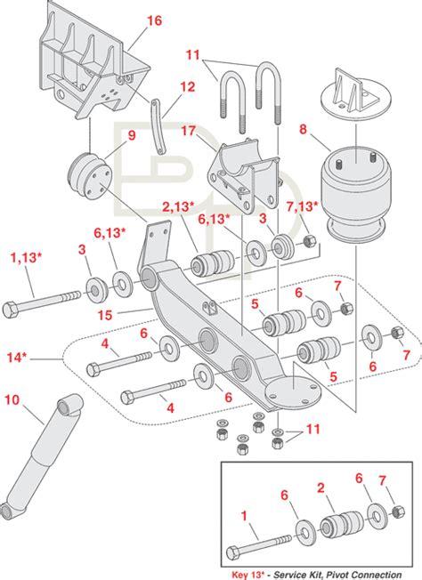 hendrickson lift axle wiring diagram get free image