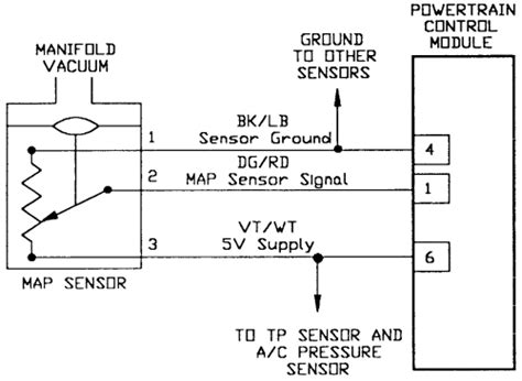 map sensor wiring diagram efcaviation
