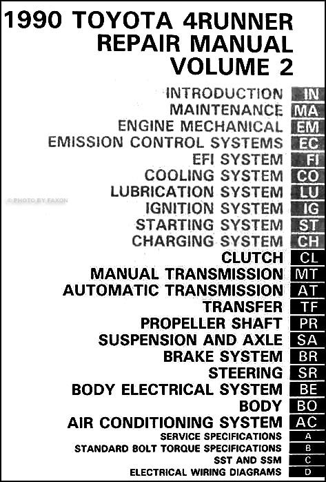 1990 toyota 4runner factory service manual 1990 toyota 4runner repair shop manual set original