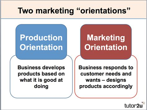 Market Orientation Mba by Print Page