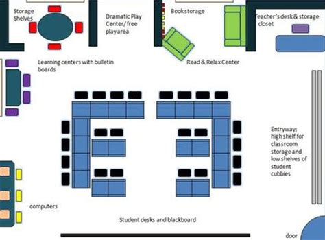 classroom layout and grouping of students lesmal classroom management