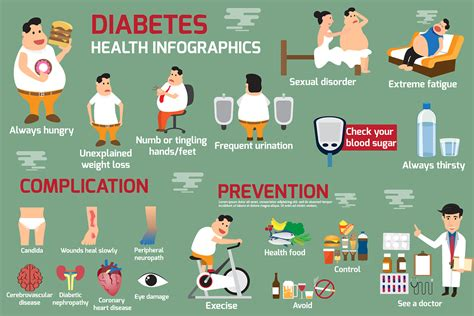 alimenti proibiti per diabetici articles by dr collection of health news