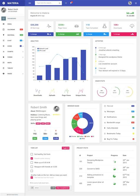 Best 25 Dashboard Bootstrap Ideas On Pinterest Web Ui Design Alpha Web And Menu Bootstrap Cms Dashboard Templates