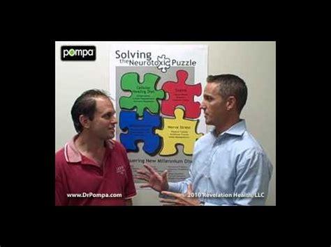 Dr Pompa Detox by Hqdefault Jpg