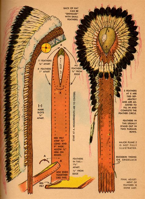 diy indian crafts how to make an indian chief headdress consumerism