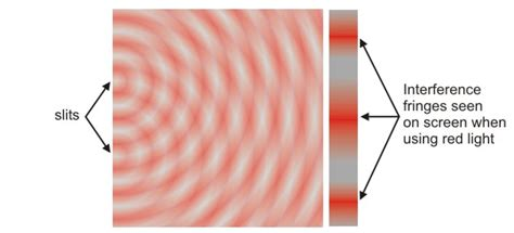 interference pattern with white light the open door web site ib physics waves interference