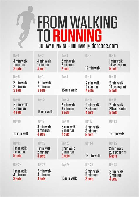 couch to 5k treadmill pdf 17 best ideas about from couch to 5k on pinterest couch