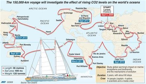 heretic one scientist s journey from darwin to design books science yacht to map climate change