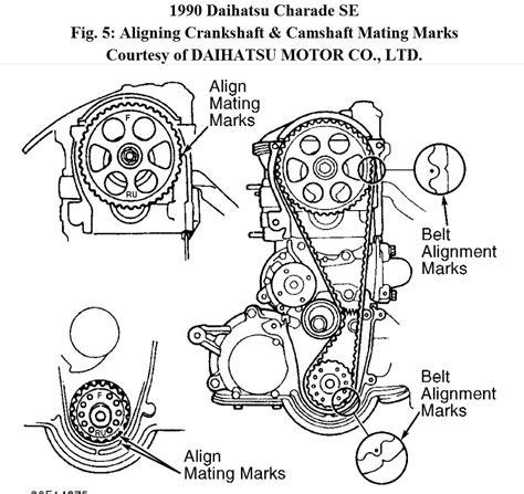 daihatsu sirion wiring diagram pdf daihatsu just another