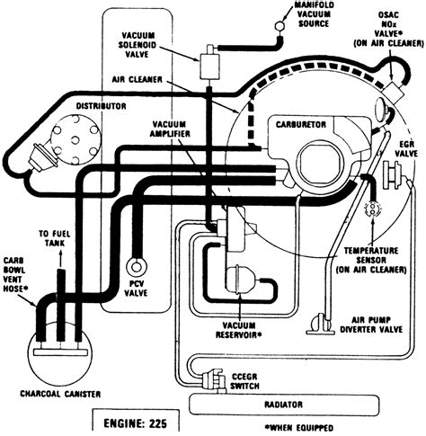 valve vacuum diagram engine diagram valve guide wagner electric motor wiring