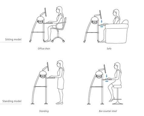 Ergonomic Desk Height Calculator by Standing Desk Ergonomics Height Image Search Results