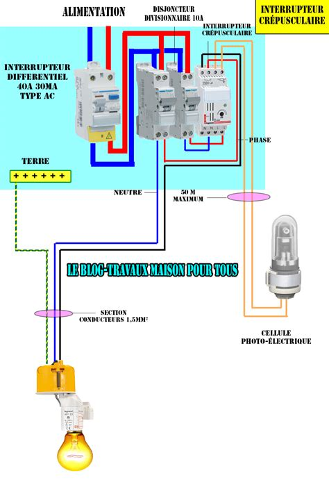 circuit electrique maison 4164 schema eclairage maison avie home