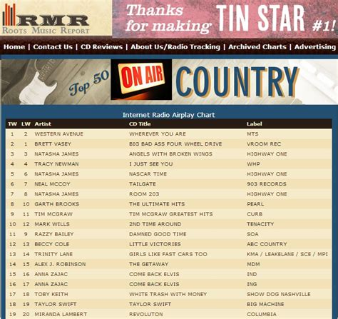 country music charts australia 2013 western avenue tops roots music report pop country chart