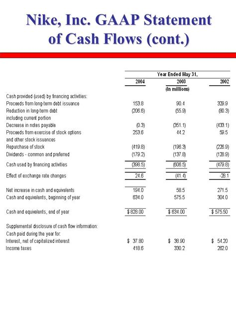 format of cash flow statement uk gaap the analysis of the cash flow statement ppt video online