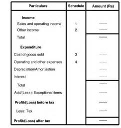 Balance Sheet Profit And Loss Account Format by Trading Profit And Loss Account And Balance Sheet