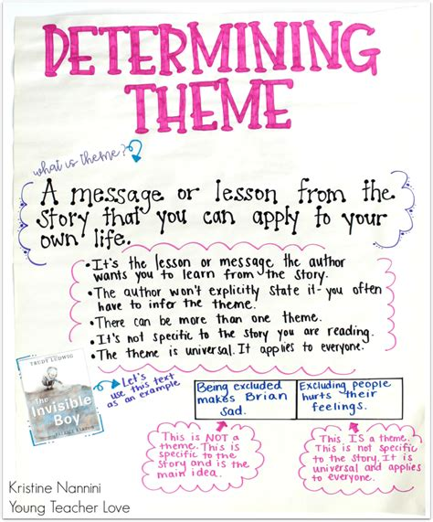 themes about young love teaching literary theme in upper elementary