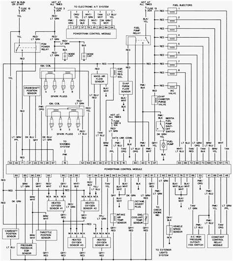 keystone rv tv wiring diagram wiring diagram
